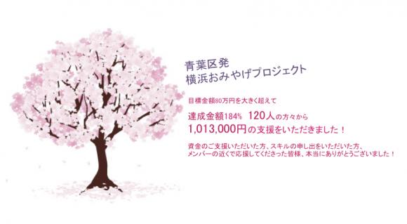 クラウドファンディング達成のお礼&4/16~4/19販売会のお知らせ