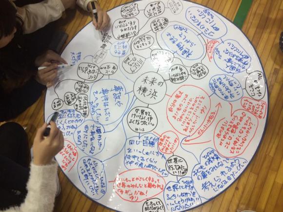 協働プロジェクトがまちを面白くし子ども達も育つ!そんなまちとひとが育つ両輪を目指して立ち上がった「よこはま子どもアントレ博実行委員会」設立プロジェクト